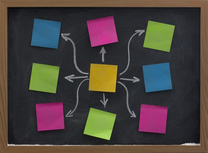 blank mind map or flow diagram made of colorful sticky notes posted on blackboard with eraser smudge patterns
